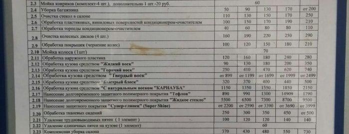 Lieux qui ont plu à Andrey