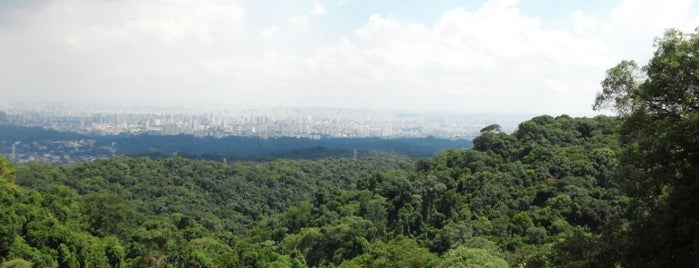 Parque Estadual da Cantareira - Núcleo Pedra Grande is one of S&P500.