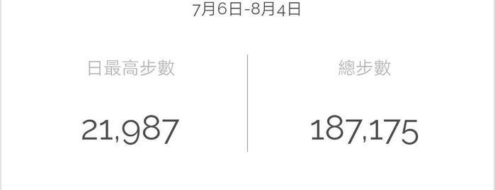 仙Q糖水專職舖 is one of Macao Must Eat !.