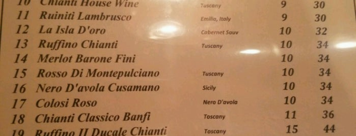 The Sicilian Ristorante is one of Orte, die Rebecca gefallen.