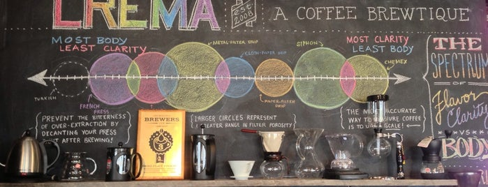 CREMA is one of Favorite Coffee Shops.