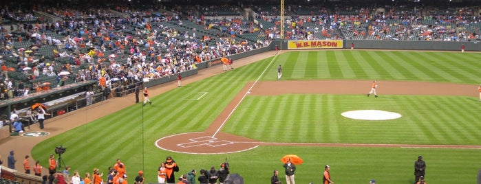 Oriole Park at Camden Yards is one of *Baltimore*.