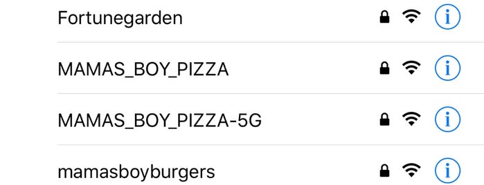 Mama's Boy Pizza is one of Lisa : понравившиеся места.