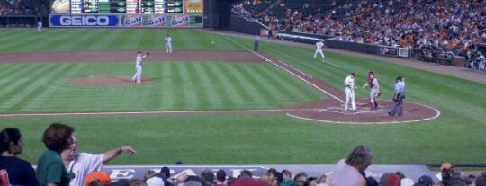 Oriole Park at Camden Yards is one of Major League Baseball Parks.