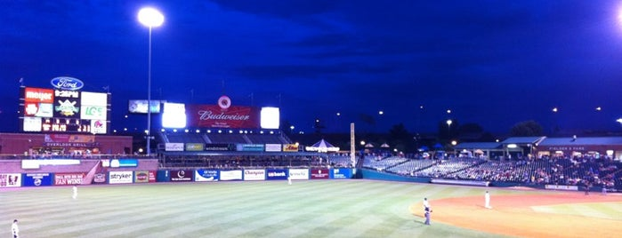 Louisville Slugger Field is one of Birthday Trip.