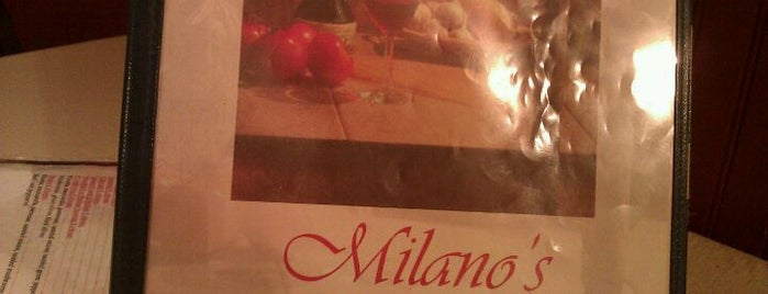 Milanos Pizza &  Italian is one of Lieux qui ont plu à Jan.
