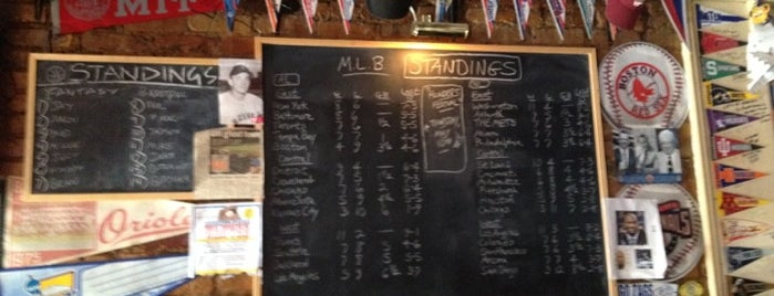 Standings is one of Good Beer Seal bars.