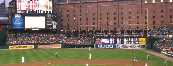 Oriole Park at Camden Yards is one of US Pro Sports Stadiums - ALL.