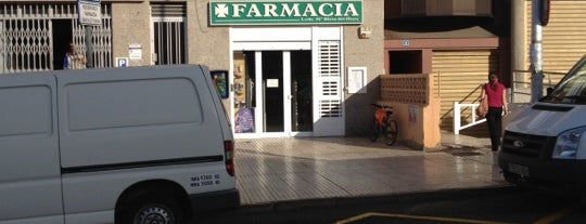 Farmacia is one of Where I have been.