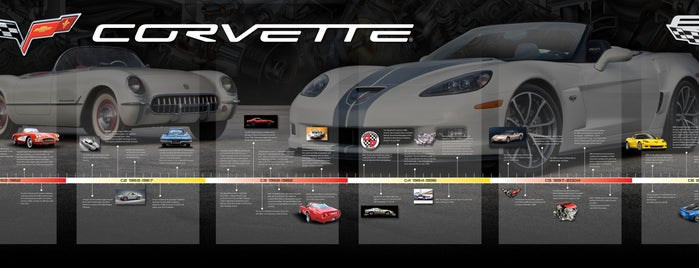 Corvette Life-Sized Timeline is one of Lieux qui ont plu à Chevrolet.